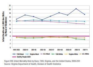 infant mortality image